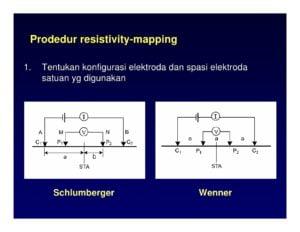 MetodeResistivitas Mapping